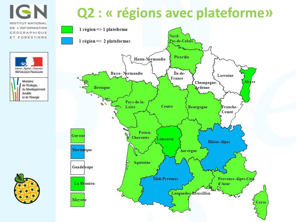 Q2 : « régions avec plateforme » 1 région => 2 plateformes Guyane Martinique La Réunion Guadeloupe Aquitaine Poitou- Charentes Pays-de-la- Loire Centr
