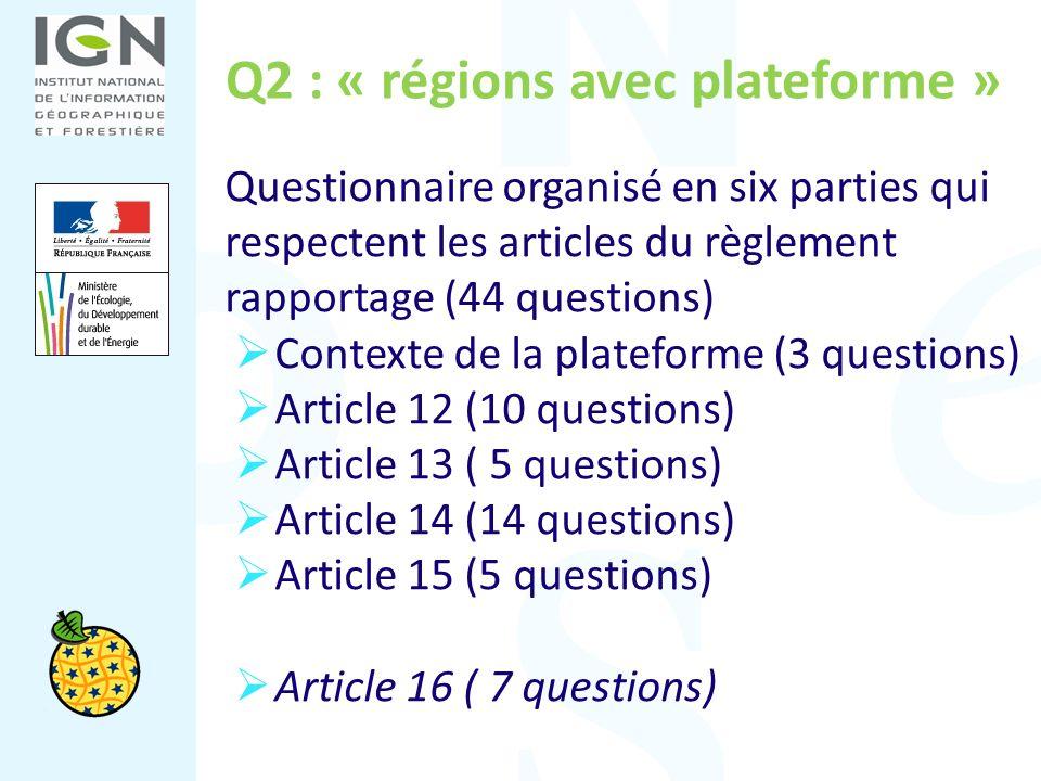 Q2 : « régions avec plateforme » Questionnaire organisé en six parties qui respectent les articles du règlement rapportage (44 questions) Contexte de
