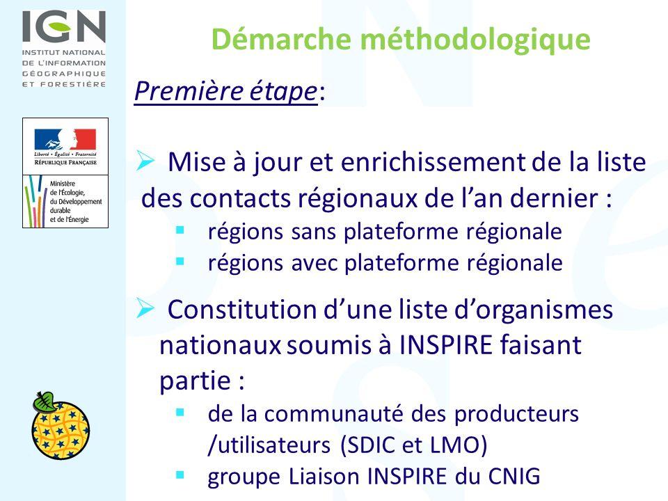 Démarche méthodologique Première étape: Mise à jour et enrichissement de la liste des contacts régionaux de lan dernier : régions sans plateforme régi