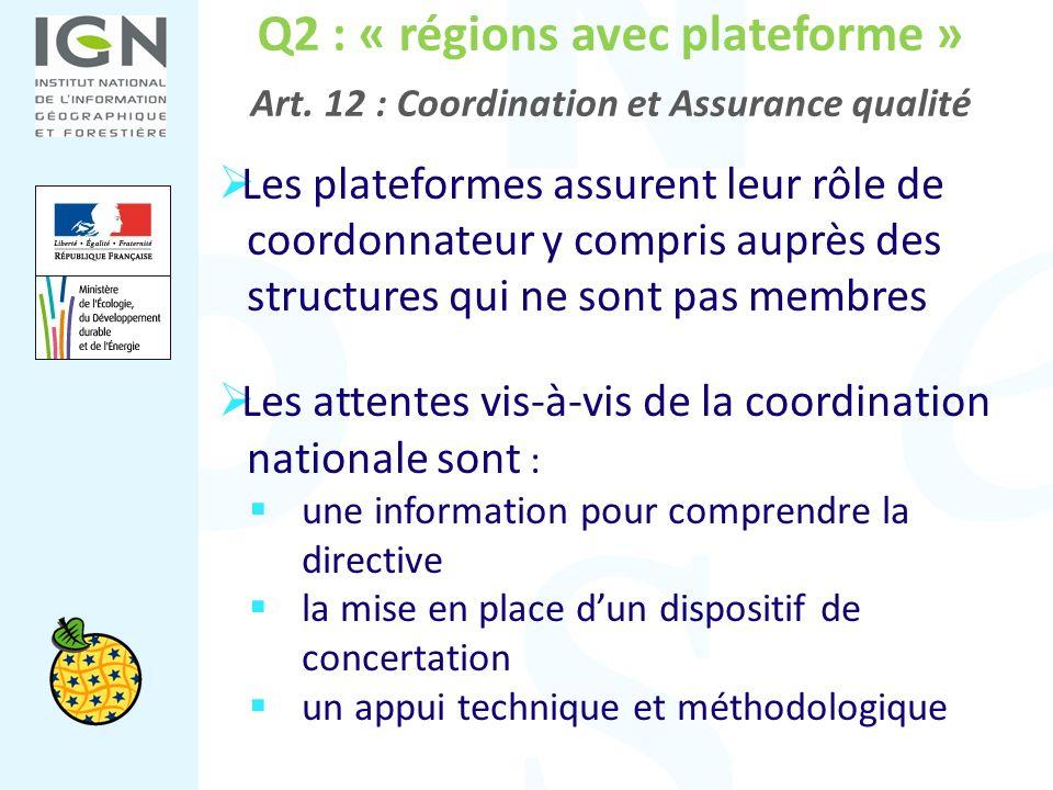Q2 : « régions avec plateforme » Art. 12 : Coordination et Assurance qualité Les plateformes assurent leur rôle de coordonnateur y compris auprès des