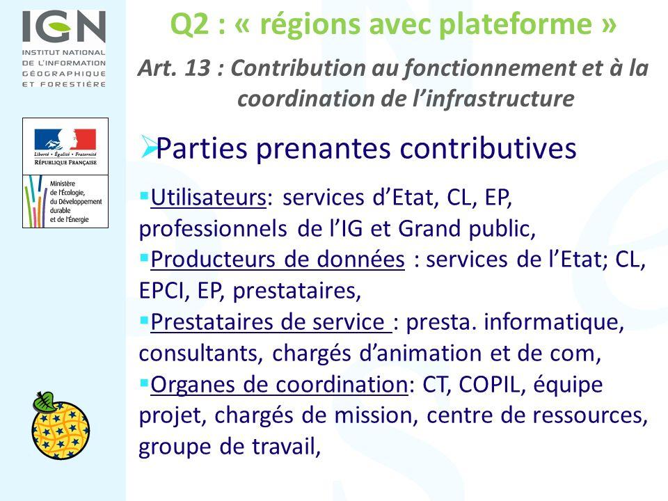 Q2 : « régions avec plateforme » Art. 13 : Contribution au fonctionnement et à la coordination de linfrastructure Parties prenantes contributives Util