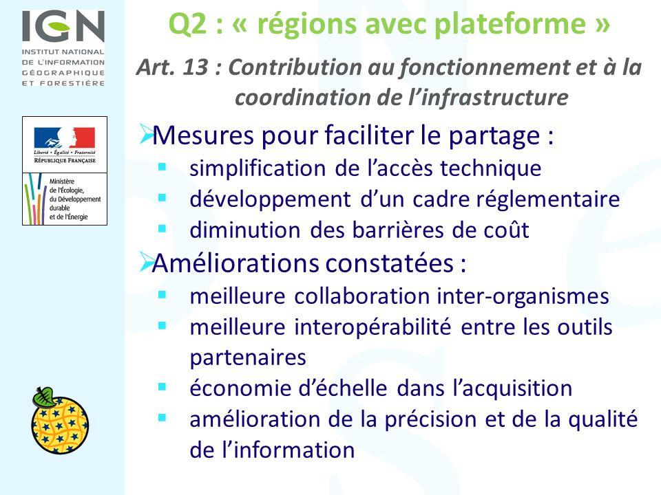 Q2 : « régions avec plateforme » Art. 13 : Contribution au fonctionnement et à la coordination de linfrastructure Mesures pour faciliter le partage :
