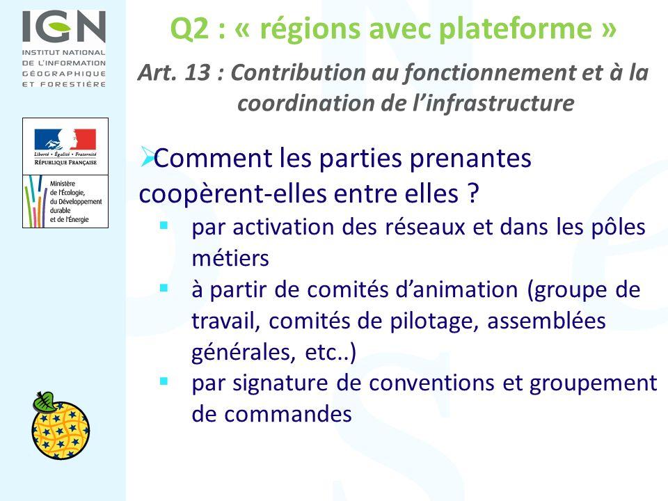 Q2 : « régions avec plateforme » Art. 13 : Contribution au fonctionnement et à la coordination de linfrastructure Comment les parties prenantes coopèr