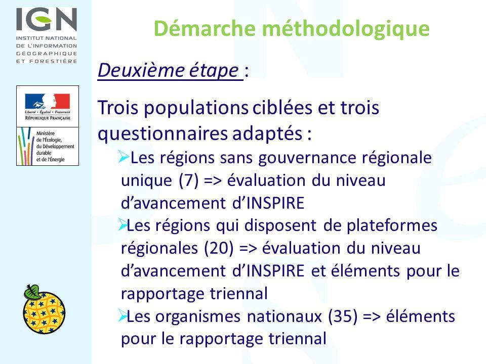 Démarche méthodologique Deuxième étape : Trois populations ciblées et trois questionnaires adaptés : Les régions sans gouvernance régionale unique (7)