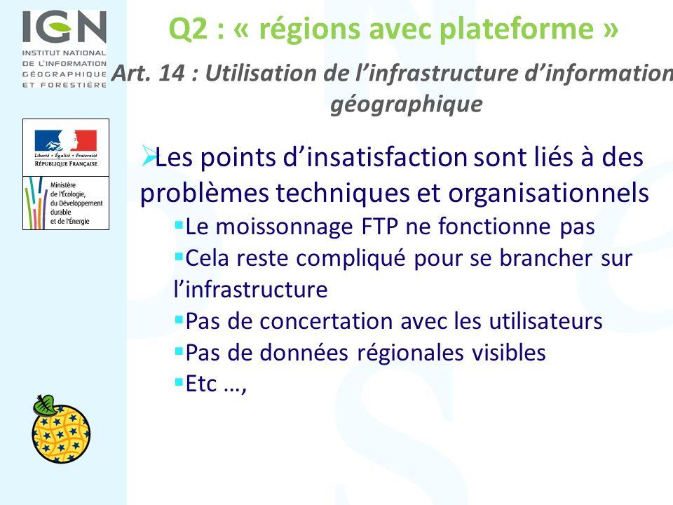 Q2 : « régions avec plateforme » Art. 14 : Utilisation de linfrastructure dinformation géographique Les points dinsatisfaction sont liés à des problèm