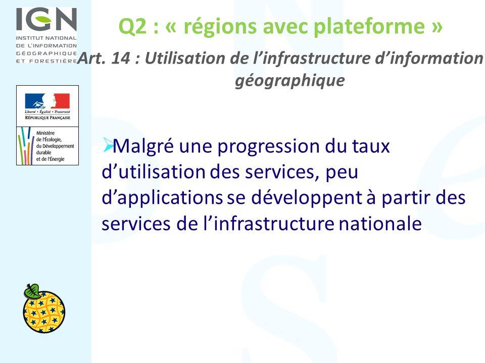 Q2 : « régions avec plateforme » Art. 14 : Utilisation de linfrastructure dinformation géographique Malgré une progression du taux dutilisation des se