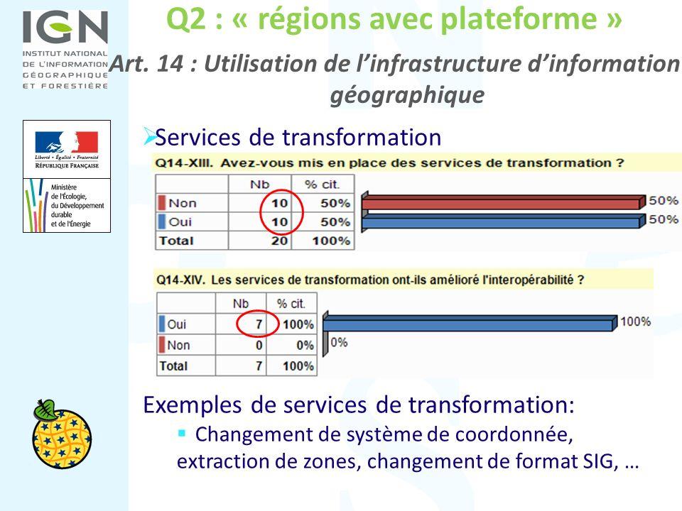 Q2 : « régions avec plateforme » Art. 14 : Utilisation de linfrastructure dinformation géographique Services de transformation Exemples de services de
