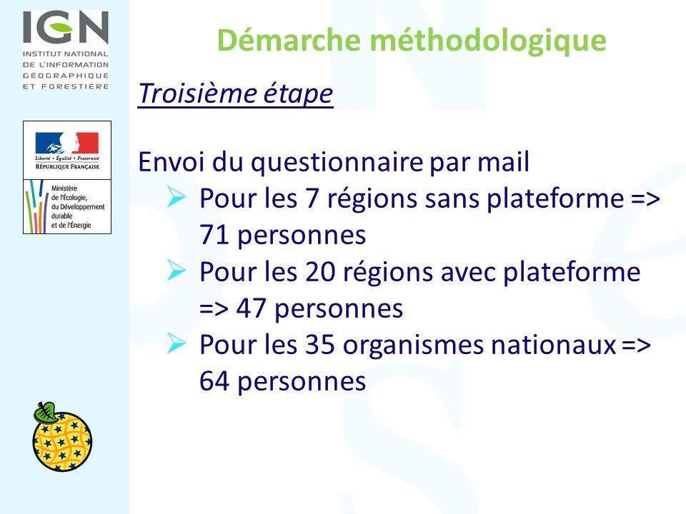 Démarche méthodologique Troisième étape Envoi du questionnaire par mail Pour les 7 régions sans plateforme => 71 personnes Pour les 20 régions avec pl