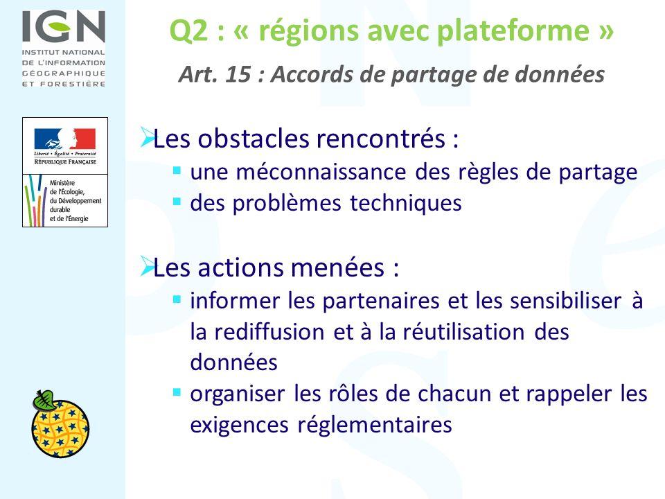 Q2 : « régions avec plateforme » Art. 15 : Accords de partage de données Les obstacles rencontrés : une méconnaissance des règles de partage des probl
