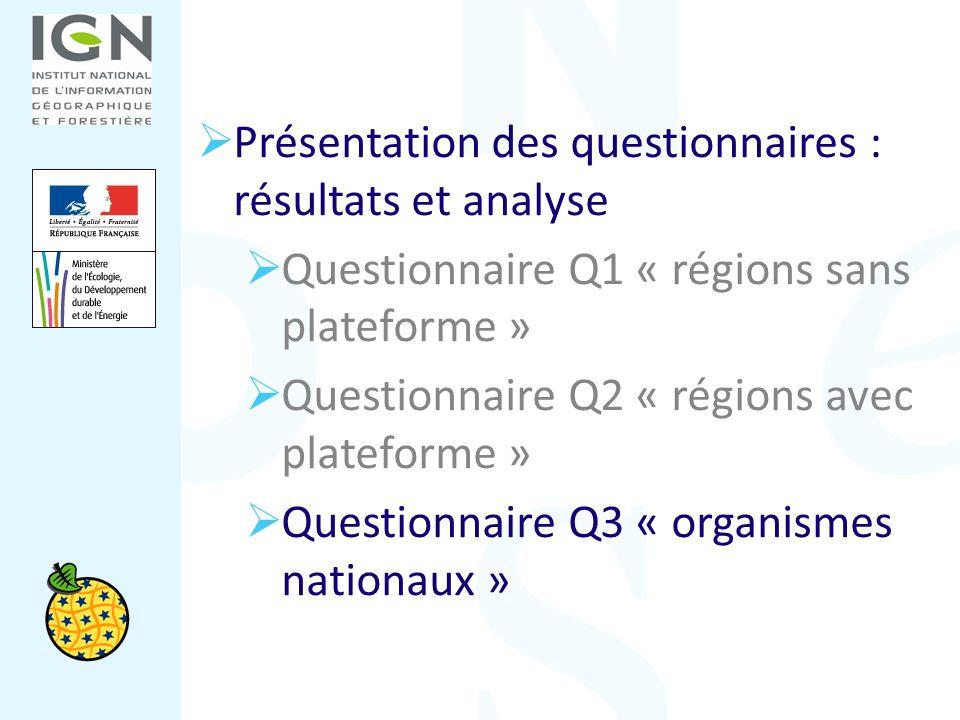 Présentation des questionnaires : résultats et analyse Questionnaire Q1 « régions sans plateforme » Questionnaire Q2 « régions avec plateforme » Quest