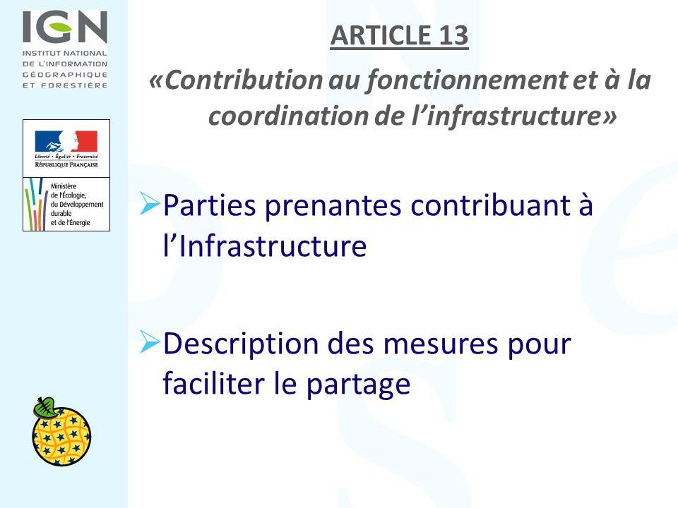 ARTICLE 13 «Contribution au fonctionnement et à la coordination de linfrastructure» Parties prenantes contribuant à lInfrastructure Description des me