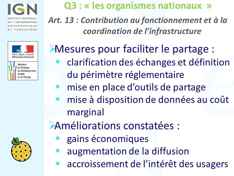 Q3 : « les organismes nationaux » Art. 13 : Contribution au fonctionnement et à la coordination de linfrastructure Mesures pour faciliter le partage :