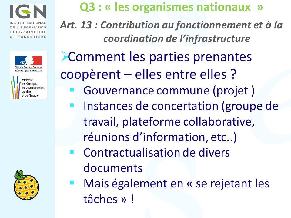 Q3 : « les organismes nationaux » Art. 13 : Contribution au fonctionnement et à la coordination de linfrastructure Comment les parties prenantes coopè