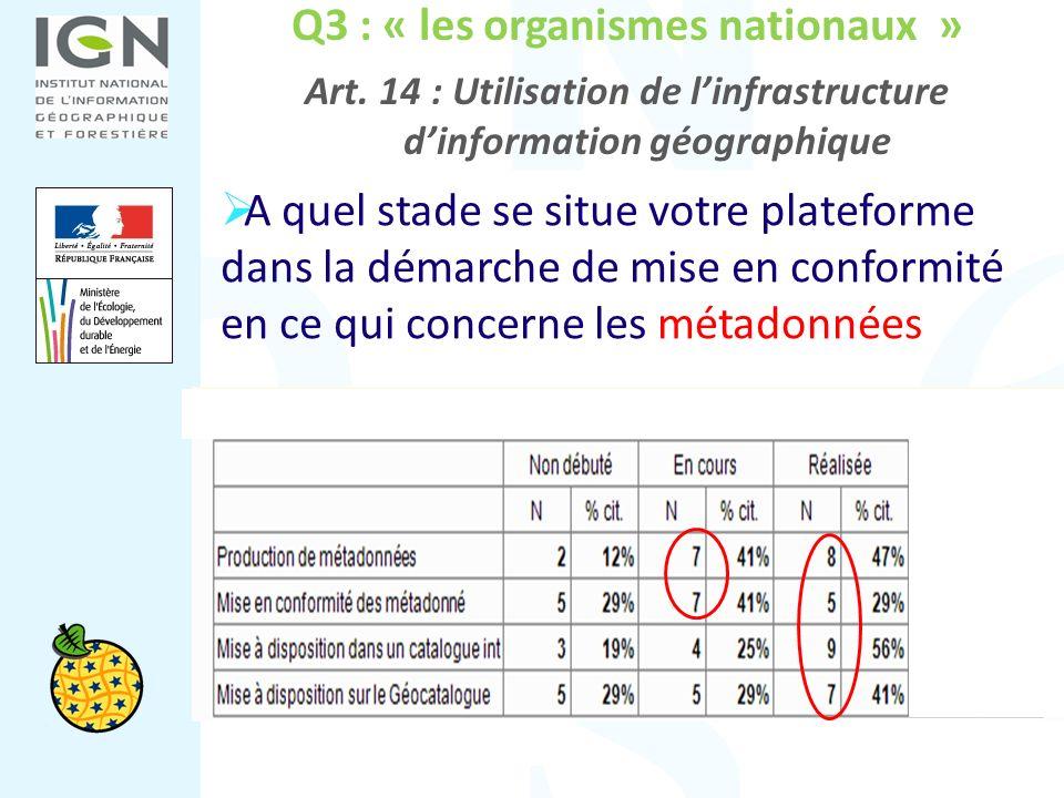 Q3 : « les organismes nationaux » Art. 14 : Utilisation de linfrastructure dinformation géographique A quel stade se situe votre plateforme dans la dé