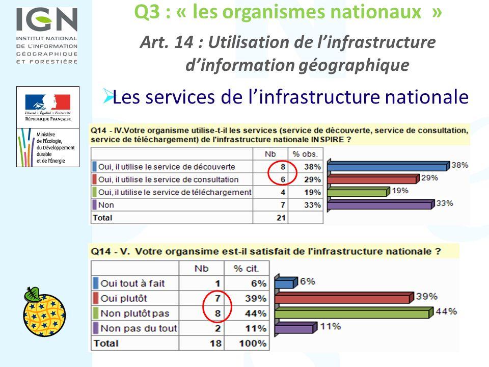 Q3 : « les organismes nationaux » Art. 14 : Utilisation de linfrastructure dinformation géographique Les services de linfrastructure nationale