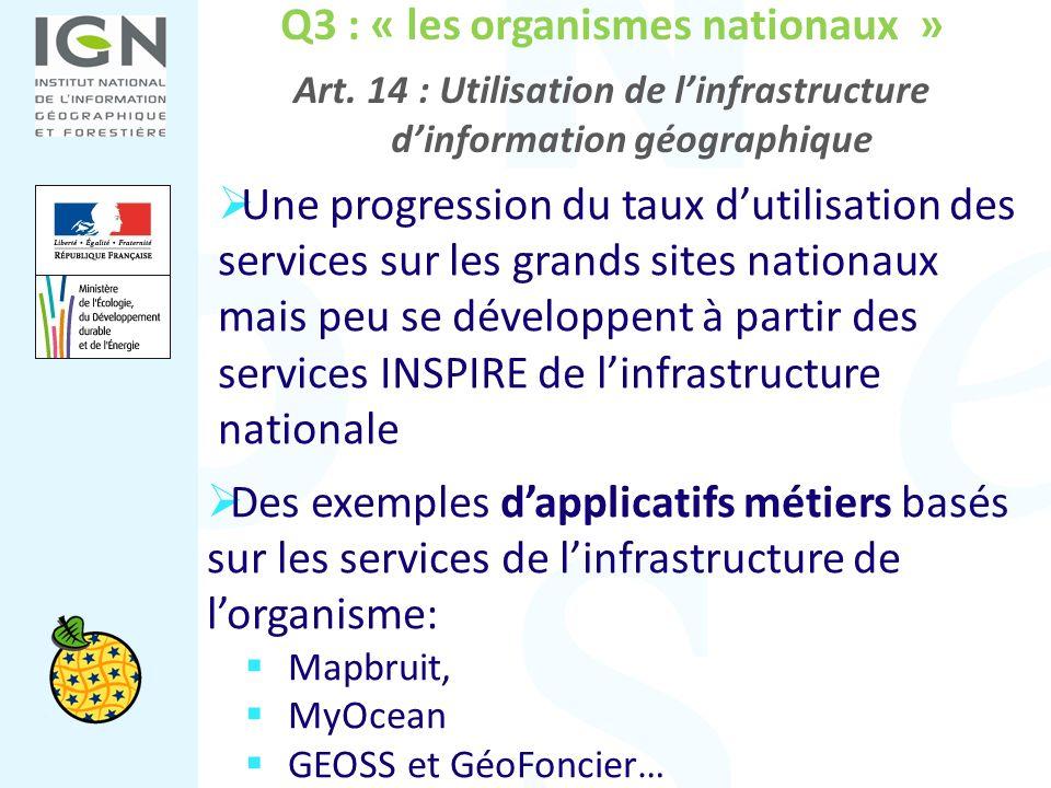 Q3 : « les organismes nationaux » Art. 14 : Utilisation de linfrastructure dinformation géographique Une progression du taux dutilisation des services