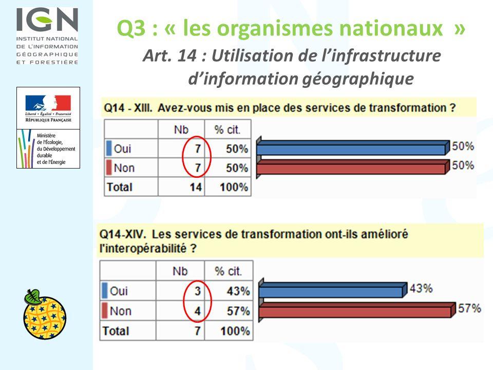 Q3 : « les organismes nationaux » Art. 14 : Utilisation de linfrastructure dinformation géographique