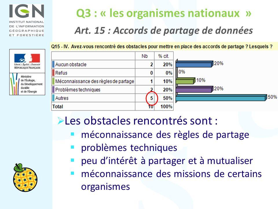 Q3 : « les organismes nationaux » Art. 15 : Accords de partage de données Les obstacles rencontrés sont : méconnaissance des règles de partage problèm