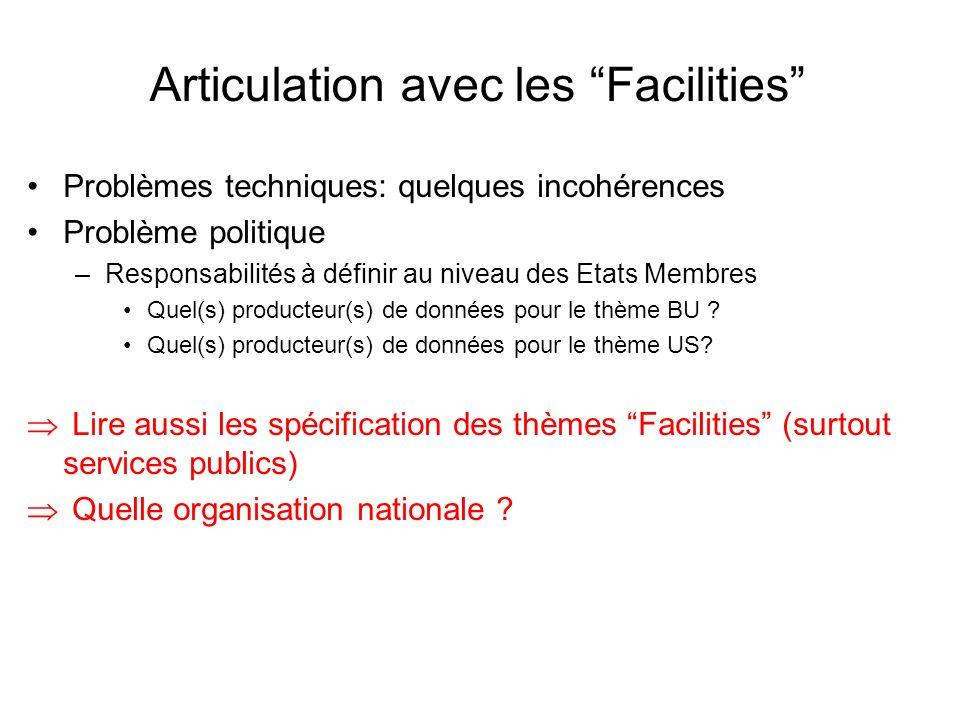 Articulation avec les Facilities Problèmes techniques: quelques incohérences Problème politique –Responsabilités à définir au niveau des Etats Membres Quel(s) producteur(s) de données pour le thème BU .