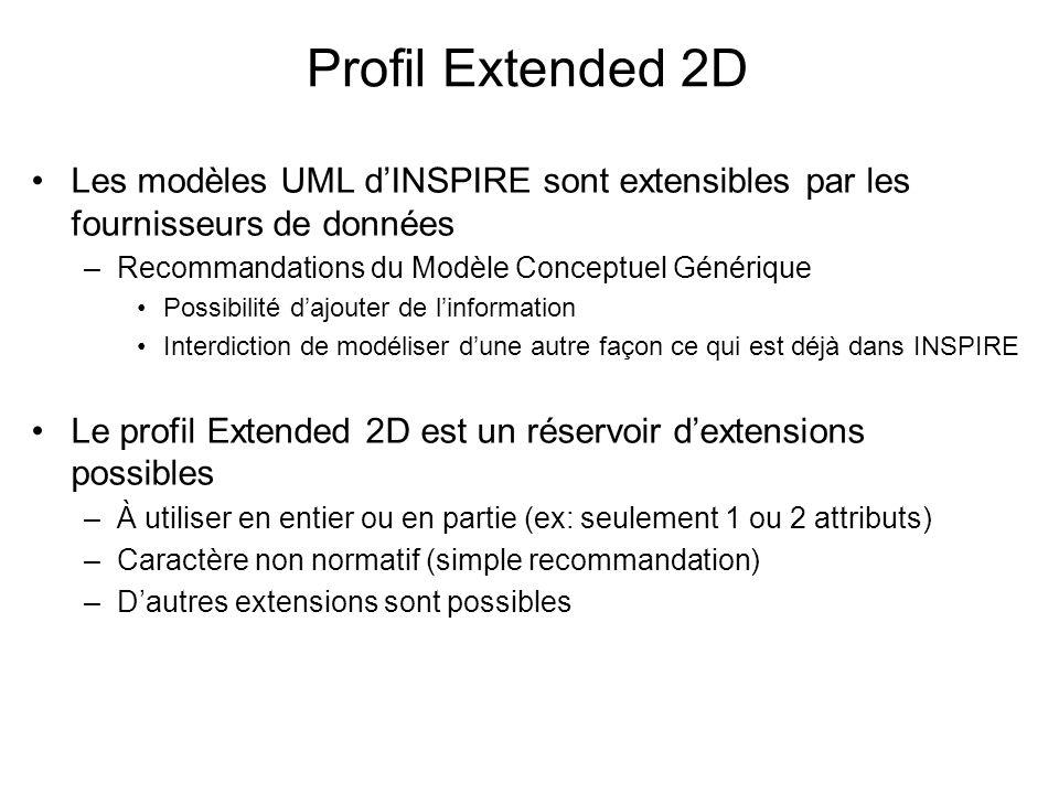 Profil Extended 2D Les modèles UML dINSPIRE sont extensibles par les fournisseurs de données –Recommandations du Modèle Conceptuel Générique Possibilité dajouter de linformation Interdiction de modéliser dune autre façon ce qui est déjà dans INSPIRE Le profil Extended 2D est un réservoir dextensions possibles –À utiliser en entier ou en partie (ex: seulement 1 ou 2 attributs) –Caractère non normatif (simple recommandation) –Dautres extensions sont possibles