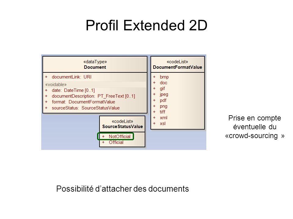 Profil Extended 2D Possibilité dattacher des documents Prise en compte éventuelle du «crowd-sourcing »