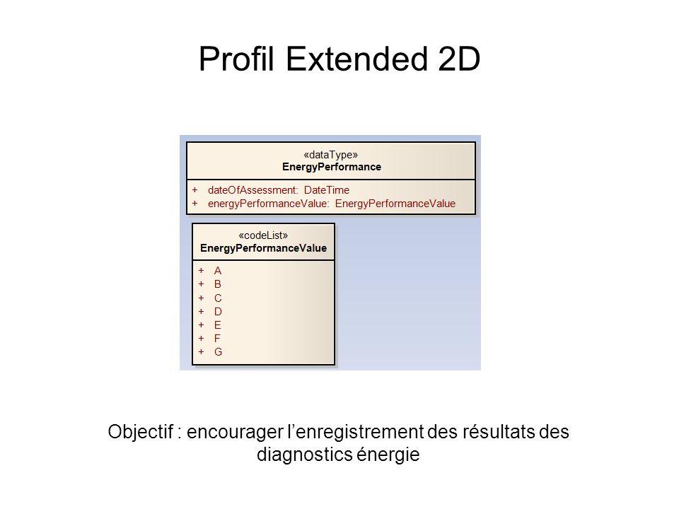Profil Extended 2D Objectif : encourager lenregistrement des résultats des diagnostics énergie