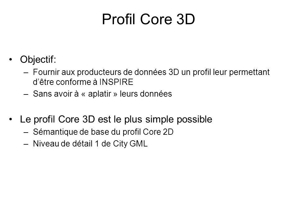 Profil Core 3D Objectif: –Fournir aux producteurs de données 3D un profil leur permettant dêtre conforme à INSPIRE –Sans avoir à « aplatir » leurs données Le profil Core 3D est le plus simple possible –Sémantique de base du profil Core 2D –Niveau de détail 1 de City GML