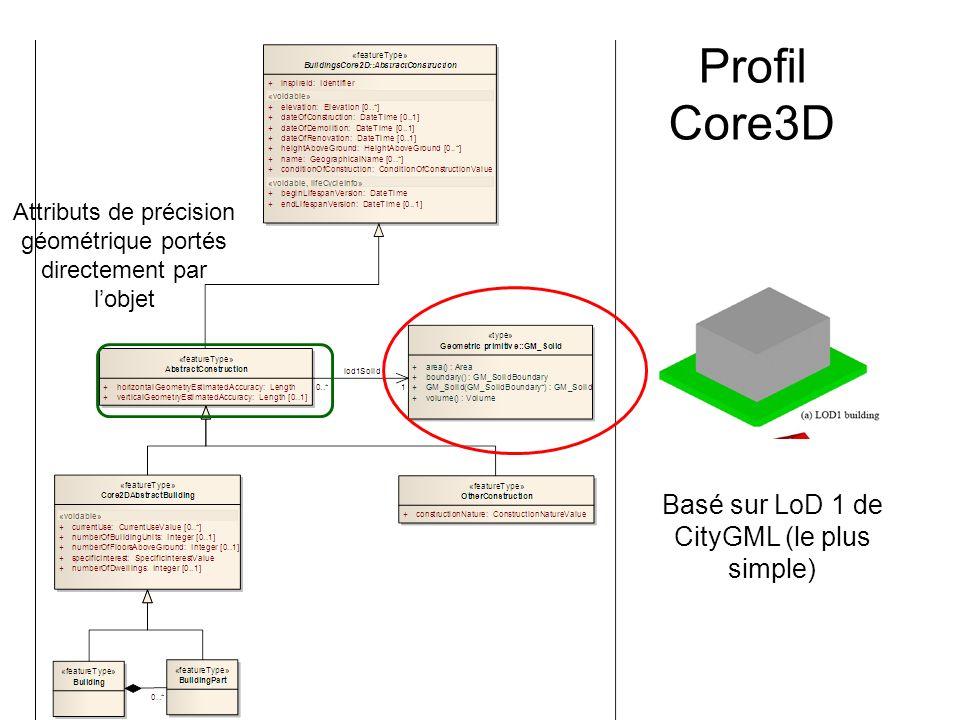 Profil Core3D Basé sur LoD 1 de CityGML (le plus simple) Attributs de précision géométrique portés directement par lobjet