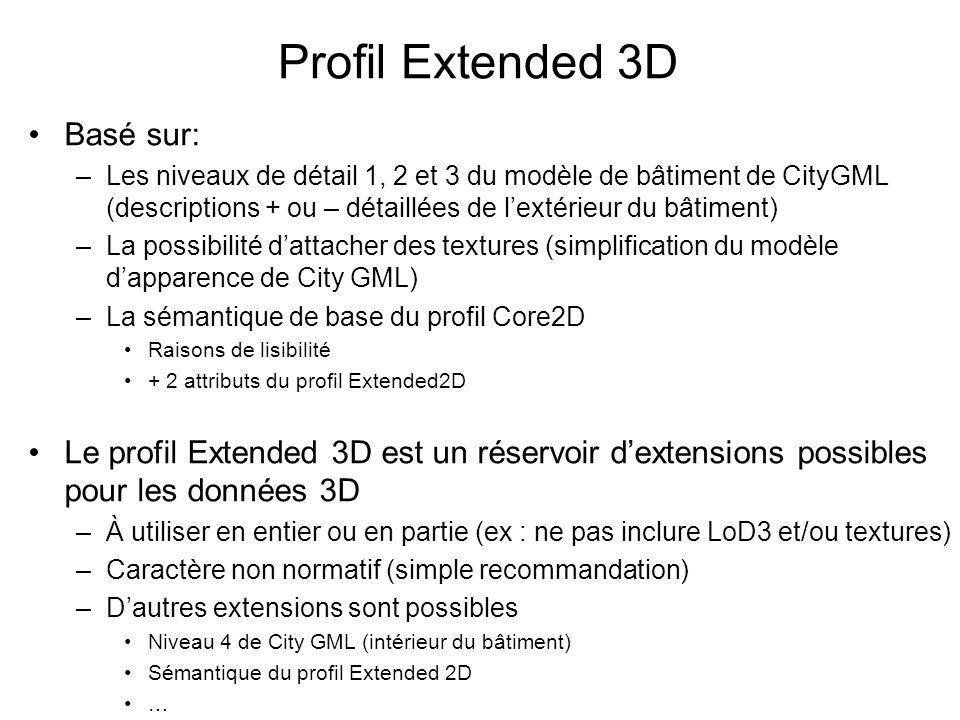 Profil Extended 3D Basé sur: –Les niveaux de détail 1, 2 et 3 du modèle de bâtiment de CityGML (descriptions + ou – détaillées de lextérieur du bâtiment) –La possibilité dattacher des textures (simplification du modèle dapparence de City GML) –La sémantique de base du profil Core2D Raisons de lisibilité + 2 attributs du profil Extended2D Le profil Extended 3D est un réservoir dextensions possibles pour les données 3D –À utiliser en entier ou en partie (ex : ne pas inclure LoD3 et/ou textures) –Caractère non normatif (simple recommandation) –Dautres extensions sont possibles Niveau 4 de City GML (intérieur du bâtiment) Sémantique du profil Extended 2D …