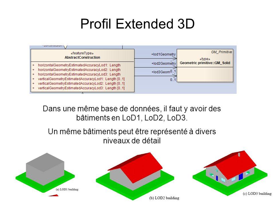 Profil Extended 3D Dans une même base de données, il faut y avoir des bâtiments en LoD1, LoD2, LoD3.
