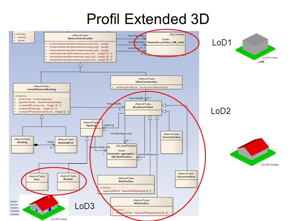 Profil Extended 3D LoD3 LoD1 LoD2