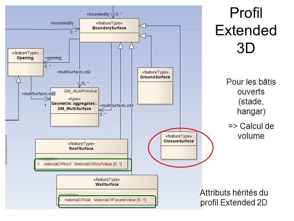Profil Extended 3D Attributs hérités du profil Extended 2D Pour les bâtis ouverts (stade, hangar) => Calcul de volume