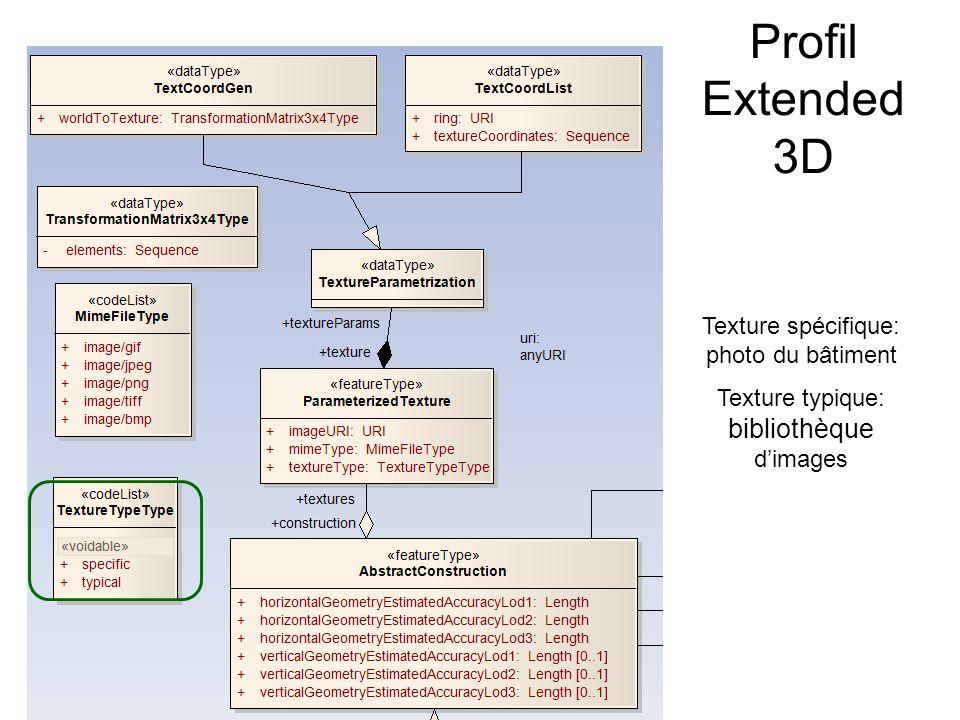 Profil Extended 3D Texture spécifique: photo du bâtiment Texture typique: bibliothèque dimages