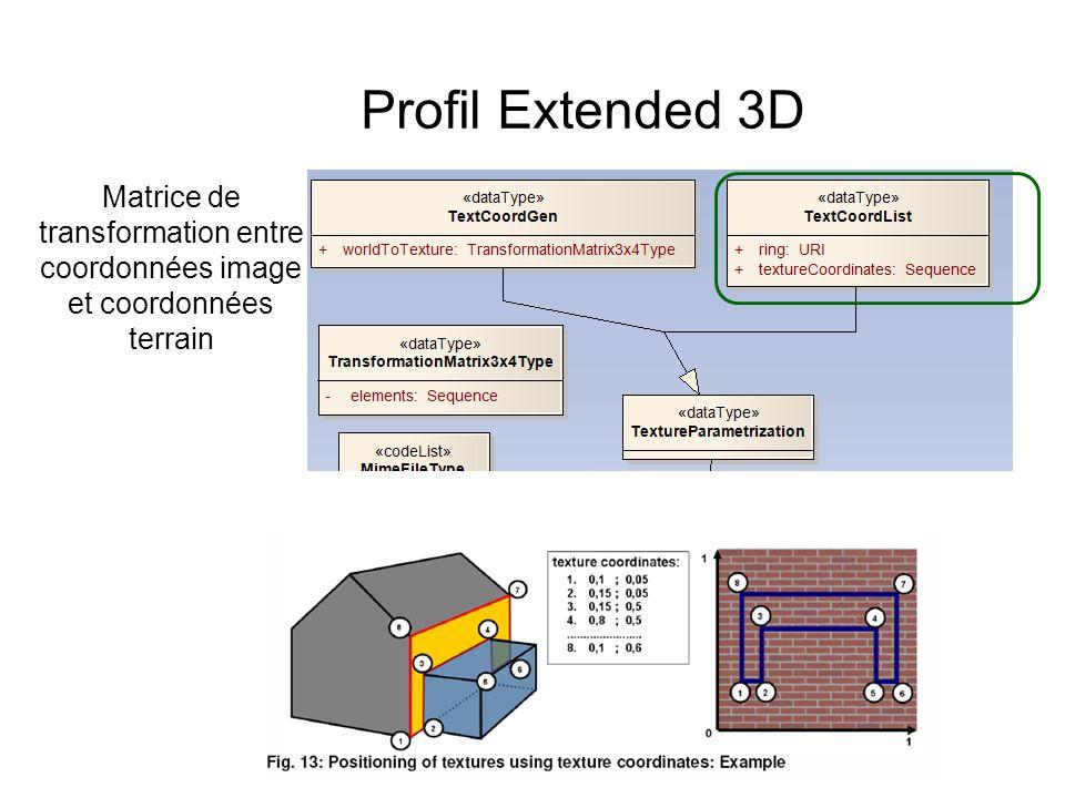 Profil Extended 3D Matrice de transformation entre coordonnées image et coordonnées terrain