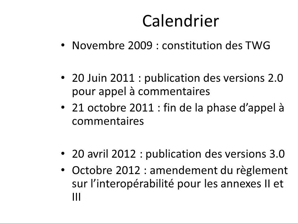 Calendrier Novembre 2009 : constitution des TWG 20 Juin 2011 : publication des versions 2.0 pour appel à commentaires 21 octobre 2011 : fin de la phase dappel à commentaires 20 avril 2012 : publication des versions 3.0 Octobre 2012 : amendement du règlement sur linteropérabilité pour les annexes II et III