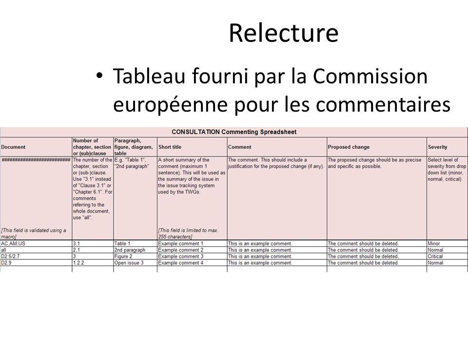 Relecture Tableau fourni par la Commission européenne pour les commentaires