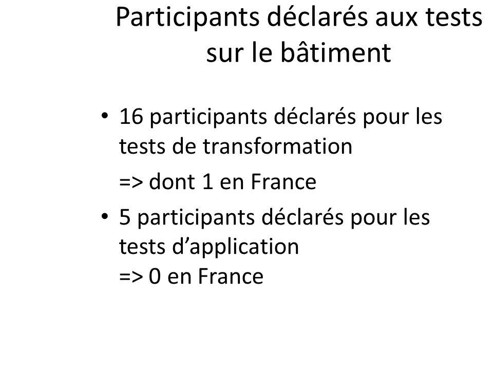 Participants déclarés aux tests sur le bâtiment 16 participants déclarés pour les tests de transformation => dont 1 en France 5 participants déclarés pour les tests dapplication => 0 en France