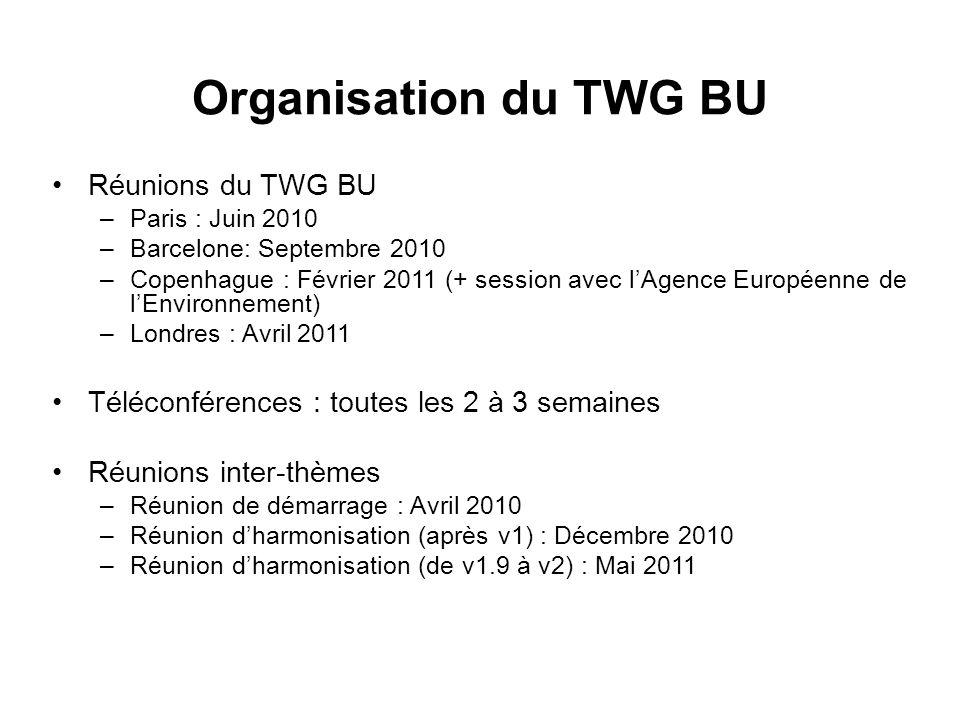 Organisation du TWG BU Réunions du TWG BU –Paris : Juin 2010 –Barcelone: Septembre 2010 –Copenhague : Février 2011 (+ session avec lAgence Européenne de lEnvironnement) –Londres : Avril 2011 Téléconférences : toutes les 2 à 3 semaines Réunions inter-thèmes –Réunion de démarrage : Avril 2010 –Réunion dharmonisation (après v1) : Décembre 2010 –Réunion dharmonisation (de v1.9 à v2) : Mai 2011