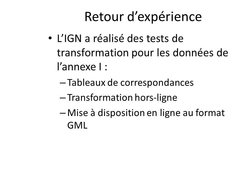 Retour dexpérience LIGN a réalisé des tests de transformation pour les données de lannexe I : – Tableaux de correspondances – Transformation hors-ligne – Mise à disposition en ligne au format GML