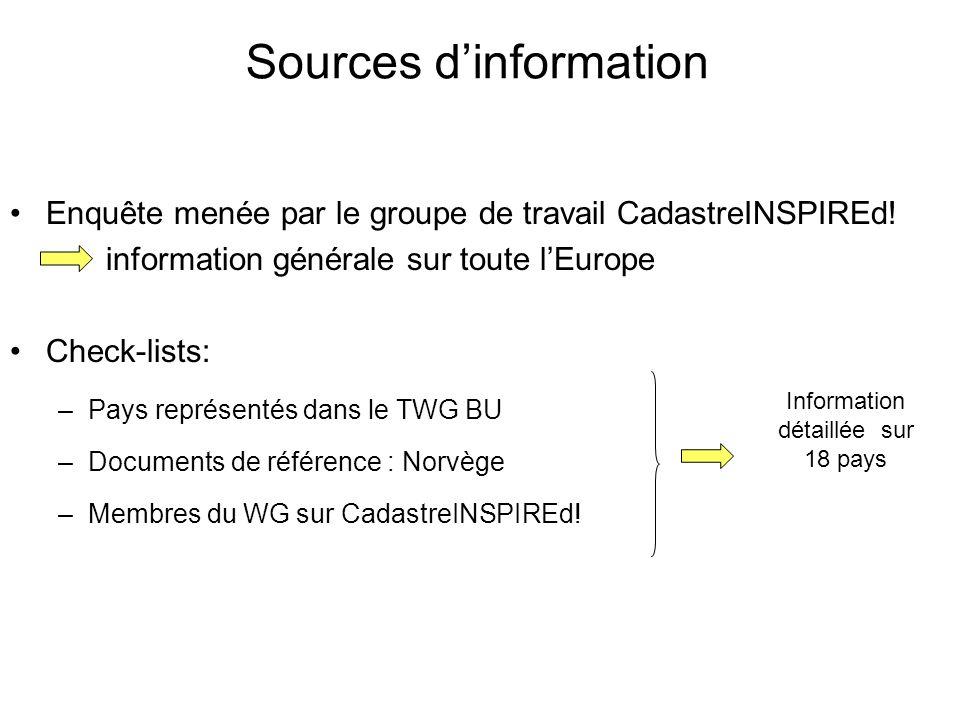 Sources dinformation Enquête menée par le groupe de travail CadastreINSPIREd.
