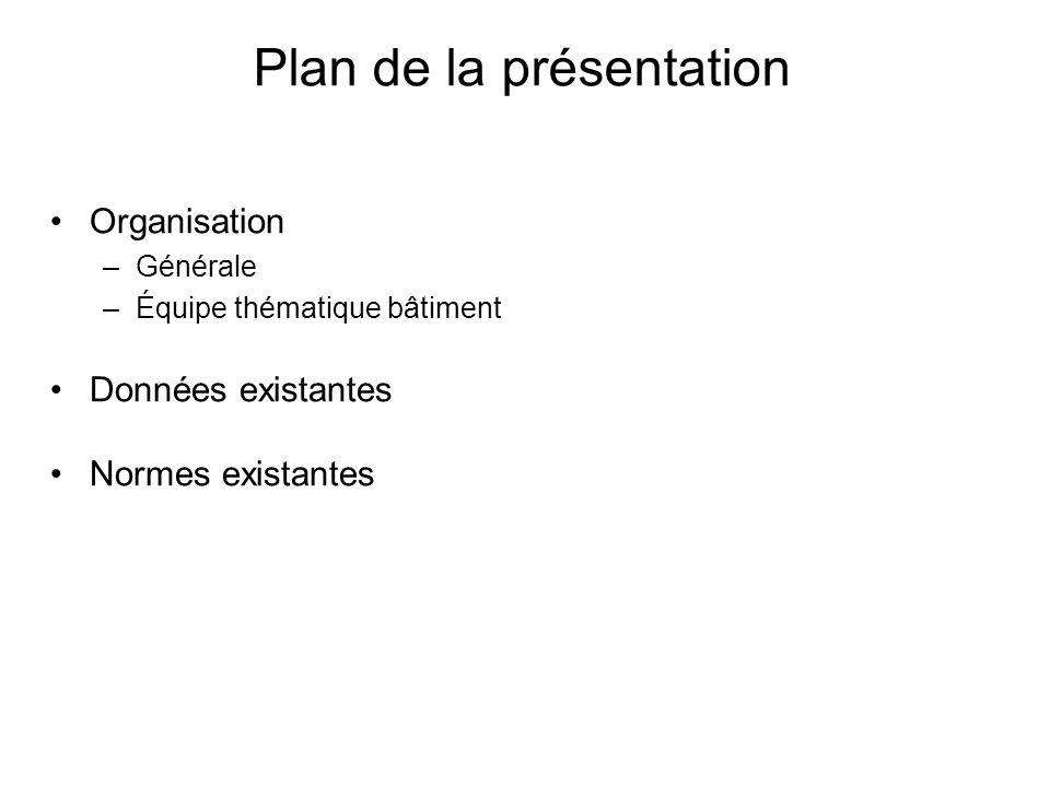 Plan de la présentation Organisation –Générale –Équipe thématique bâtiment Données existantes Normes existantes