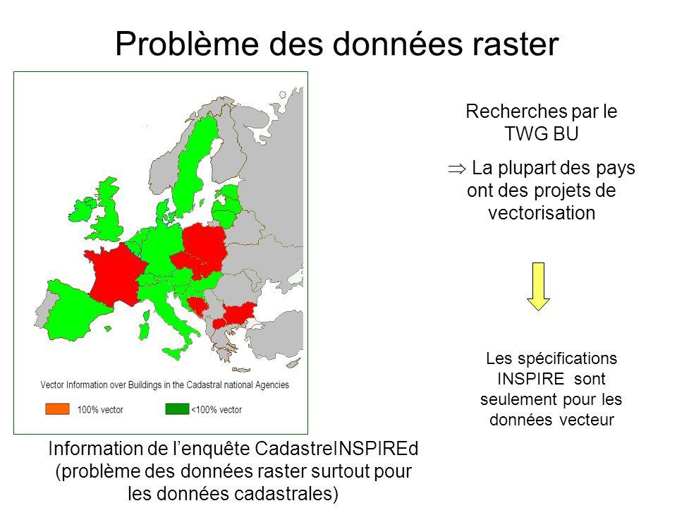 Problème des données raster Information de lenquête CadastreINSPIREd (problème des données raster surtout pour les données cadastrales) Recherches par le TWG BU La plupart des pays ont des projets de vectorisation Les spécifications INSPIRE sont seulement pour les données vecteur