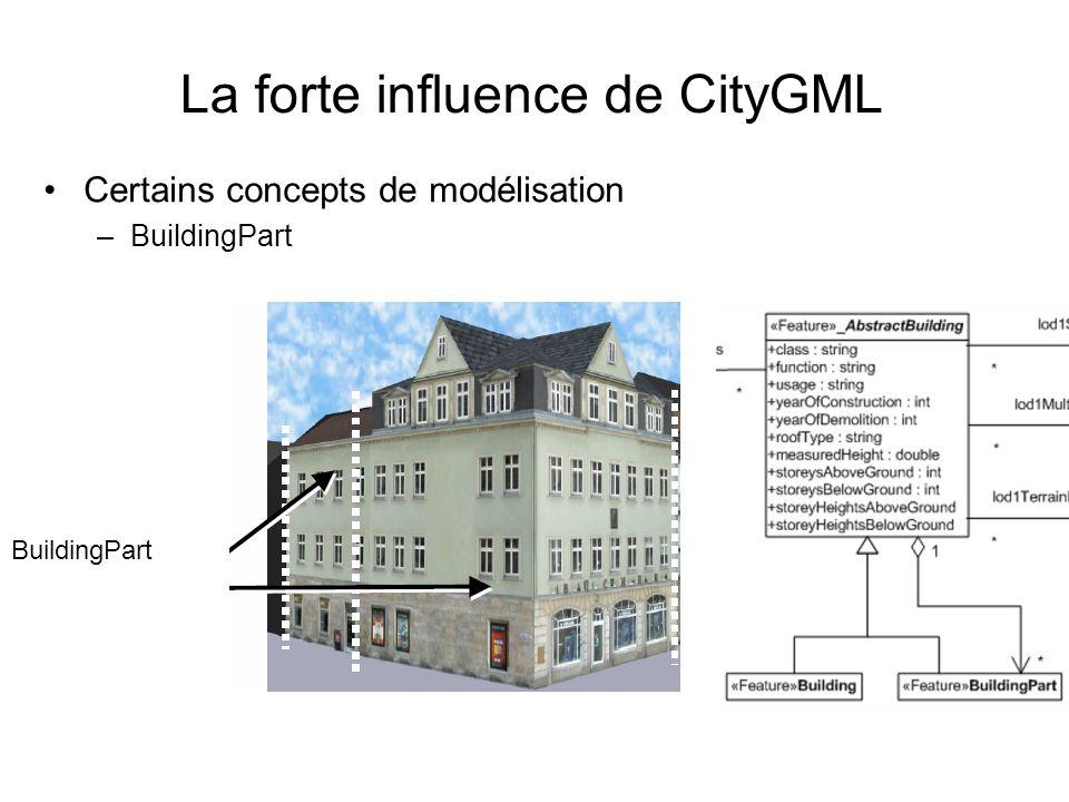 La forte influence de CityGML Certains concepts de modélisation –BuildingPart BuildingPart