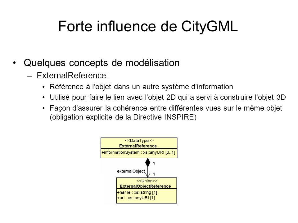 Forte influence de CityGML Quelques concepts de modélisation –ExternalReference : Référence à lobjet dans un autre système dinformation Utilisé pour faire le lien avec lobjet 2D qui a servi à construire lobjet 3D Façon dassurer la cohérence entre différentes vues sur le même objet (obligation explicite de la Directive INSPIRE)