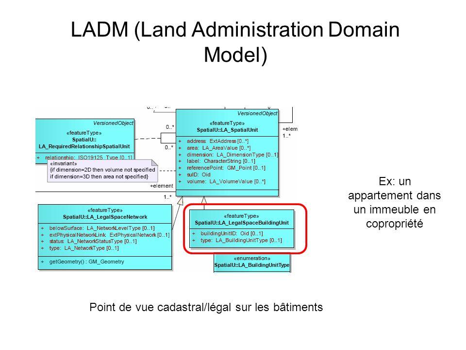 LADM (Land Administration Domain Model) Point de vue cadastral/légal sur les bâtiments Ex: un appartement dans un immeuble en copropriété