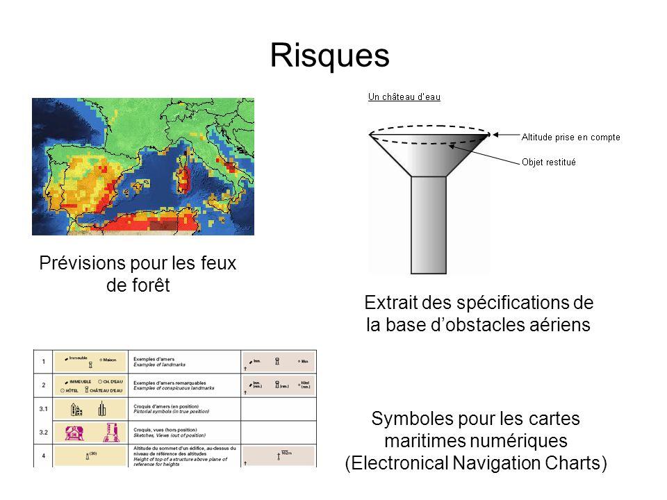 Risques Symboles pour les cartes maritimes numériques (Electronical Navigation Charts) Prévisions pour les feux de forêt Extrait des spécifications de la base dobstacles aériens