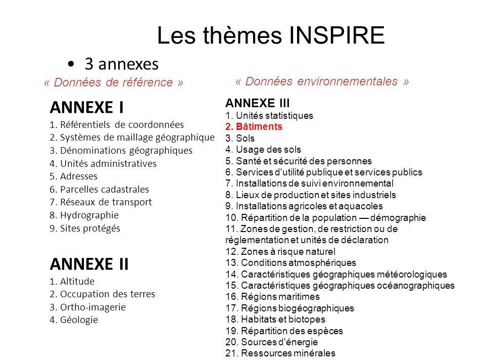 Les thèmes INSPIRE 3 annexes ANNEXE I 1.Référentiels de coordonnées 2.