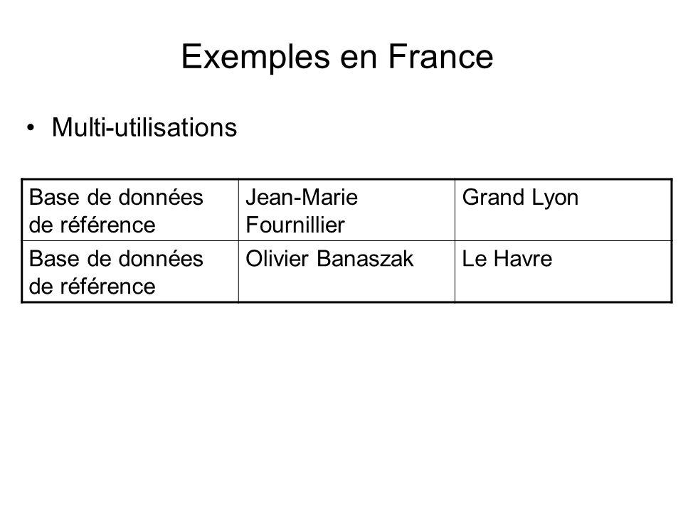 Exemples en France Multi-utilisations Base de données de référence Jean-Marie Fournillier Grand Lyon Base de données de référence Olivier BanaszakLe Havre