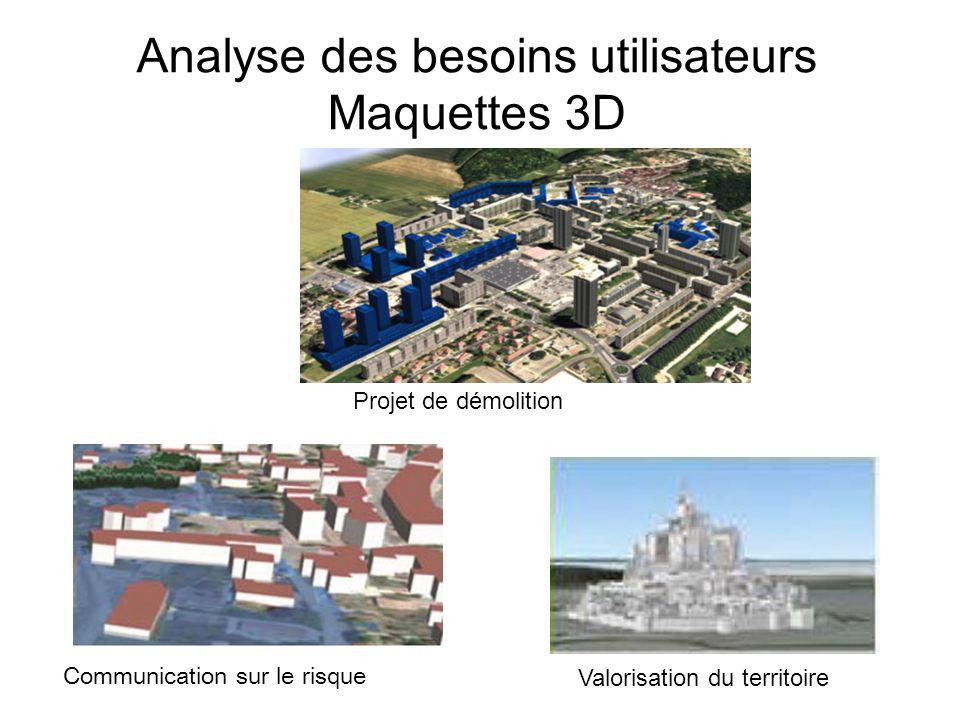 Analyse des besoins utilisateurs Maquettes 3D Projet de démolition Communication sur le risque Valorisation du territoire