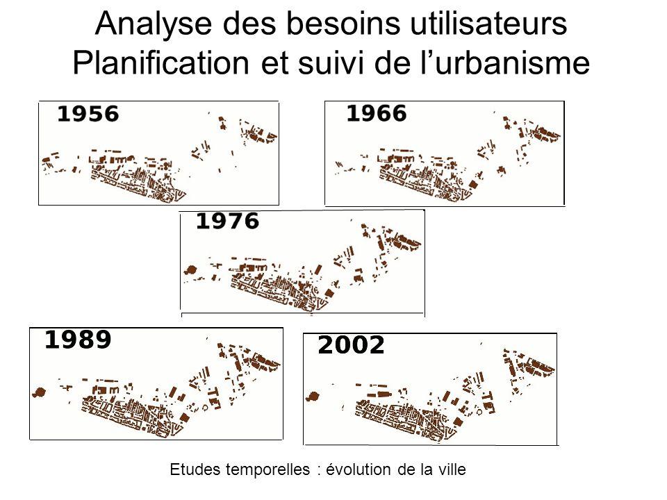 Analyse des besoins utilisateurs Planification et suivi de lurbanisme Etudes temporelles : évolution de la ville